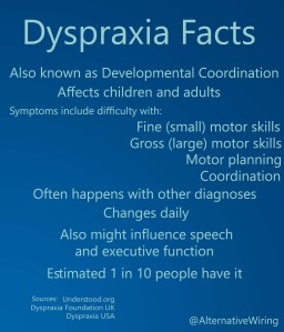 Infographic:  Dyspraxia Facts Also known as Developmental Coordination Affects children and adults Symptoms include difficulty with: Fine (small) motor skills Gross (large) motor skills Motor planning Coordination Often happens with other diagnoses Changes daily Also might influence speech and executive function Estimated 1 in 10 people have it Sources: Understood.org Dyspraxia Foundation UK Dyspraxia USA @AlternativeWiring